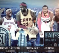 Gros plan sur le NBA All-Star game