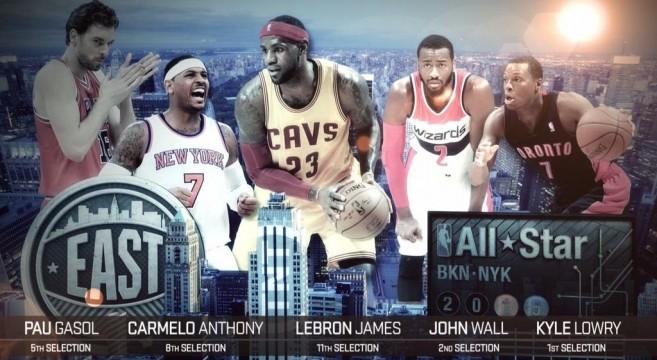 Gros plan sur le NBA All-Star game