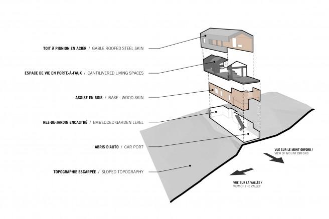 Bolton-Residence-par-NatureHumaine-Cabinet-Architecture-effronte-07