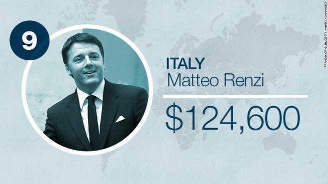 Classement-les-chefs-états-présient-les-mieux-payés-au-monde-matteo-renzi-effronte-09