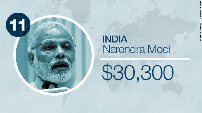 Classement-les-chefs-états-présient-les-mieux-payés-au-monde-narendra-modi-effronte-11