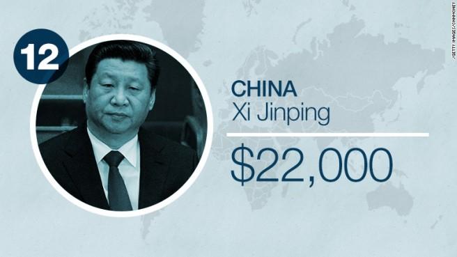 Classement-les-chefs-états-présient-les-mieux-payés-au-monde-xi-jinping-effronte-12