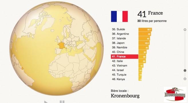 Quel-pays-est-le-plus-gros-consommateur-de-bière-globe-intéractif-effronte