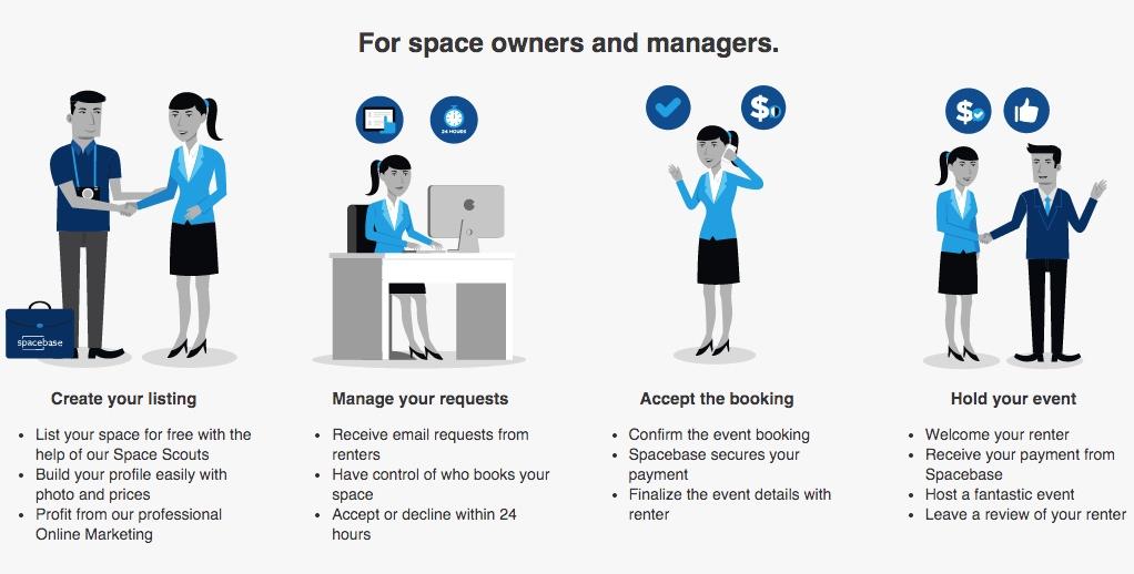 Space-base-réservation-de-salle-simple-mode-airbnb-berlin-start-up-effronte-illustration