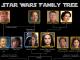 star-wars-arbre-généalogique-de-la-famille-principale-01