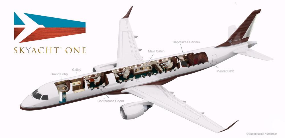 Skyacht One-le-jet-privé-le-plus-luxueux-du-monde-sotto-design-effronté-06_mini