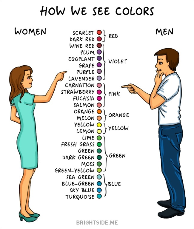 Des clichés tellement drôles sur les différences entre Hommes et Femmes 08