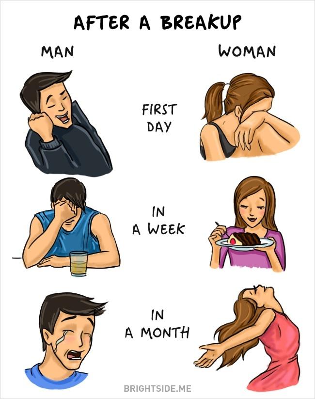 Des clichés tellement drôles sur les différences entre Hommes et Femmes 12