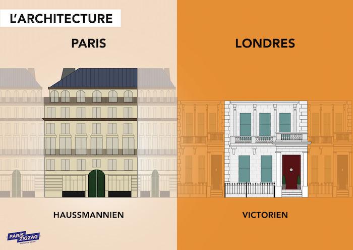 paris-vs-londres-architecture-ZigZag Paris-effronté-mini
