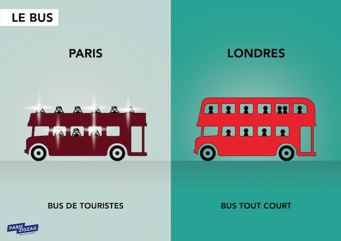 paris-vs-londres-bus-ZigZag Paris-effronté-mini