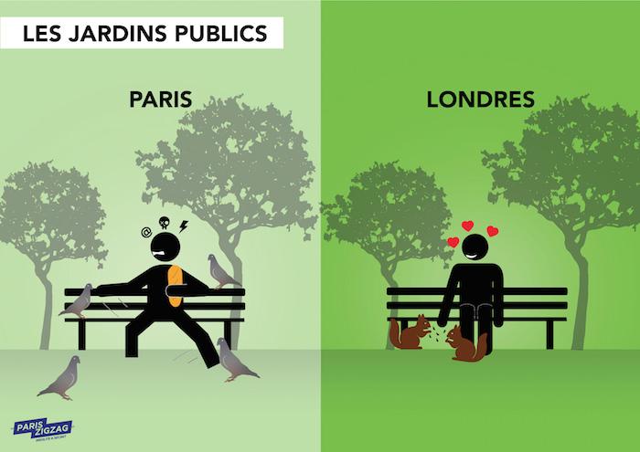 paris-vs-londres-jardins-publics-ZigZag Paris-effronté-mini
