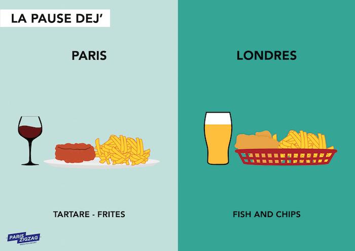 paris-vs-londres-tartare-fish-chips-ZigZag Paris-effronté-mini