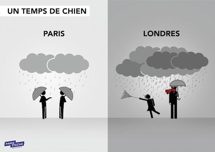 paris-vs-londres-temps-pluie-ZigZag Paris-effronté-mini