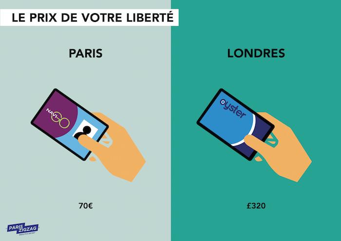 paris-vs-londres-transports-ZigZag Paris-effronté-mini