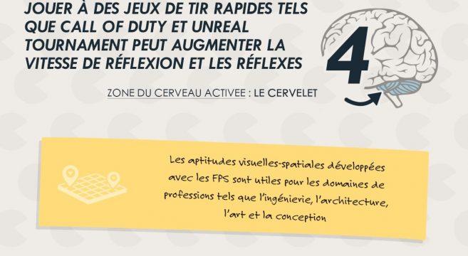 Infographie 11 effets des jeux sur le cerveau - JeuxJeuxJeux-1.fr