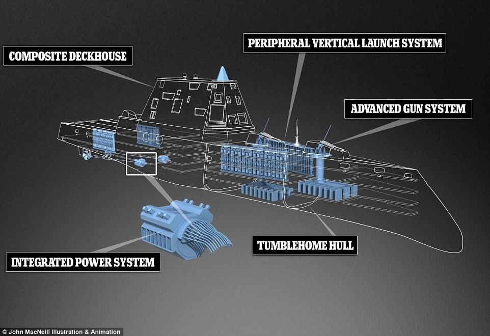 uss-zumwalt-le-plus-gros-navire-de-guerre-americain-destroyer-usa-james-a-kirk-effronte-02