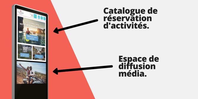 Activty Média Borne Connectée Tactile Catalogue Activités Réservation Temps Réel borne Éléonore DOOH 04 Easyloisirs Camping Hôtels Publicités 05